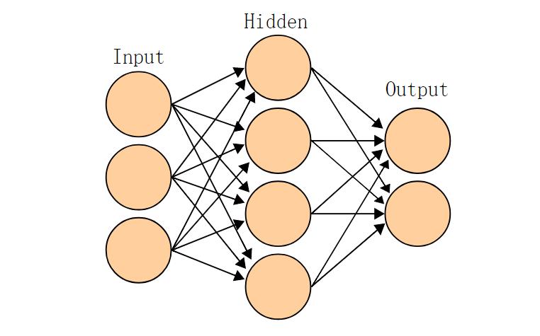 ml-algorithms-neuron-network