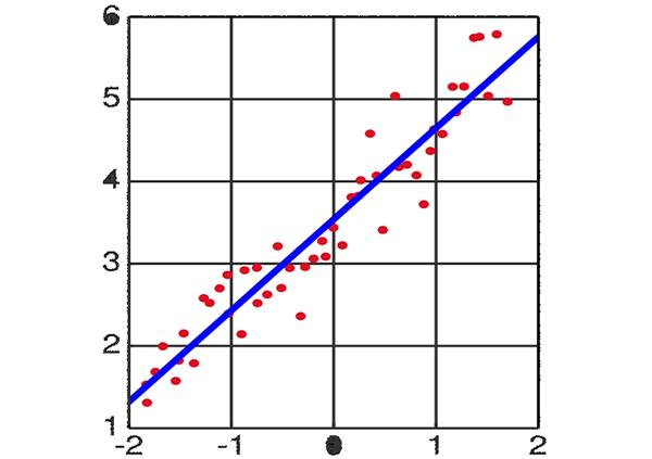 ml-algorithms-regressive-1