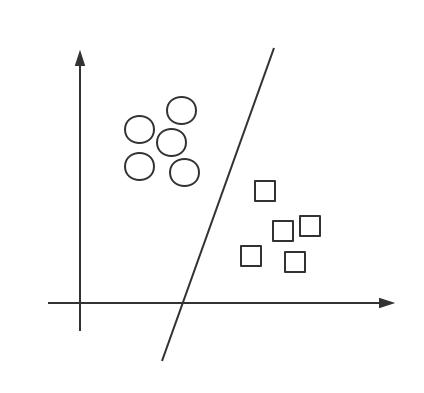 ml-algorithms-svm-2