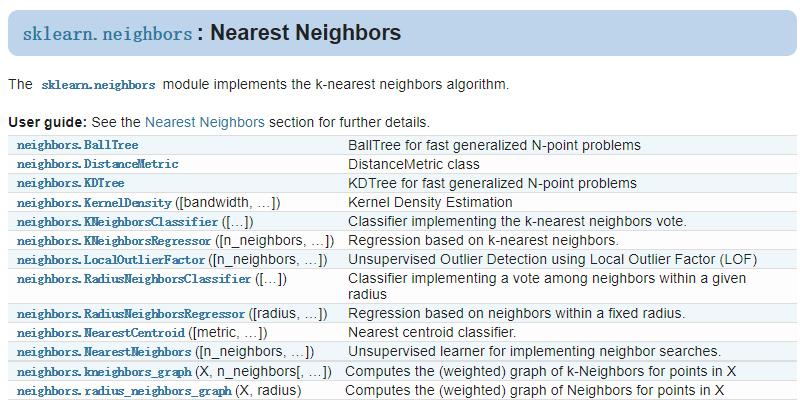 sklearn_neighbors_module
